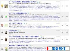 にほんブログ村 海外生活ブログ 海外移住へ