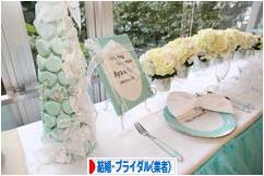 にほんブログ村 恋愛ブログ 結婚・ブライダル(業者)へ